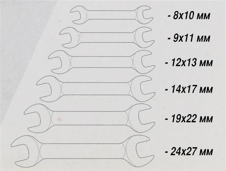 Набор ключей рожковых 6 - 32 мм 10 шт. CrV фосфатированные ГОСТ 2839 СИБРТЕХ 15224